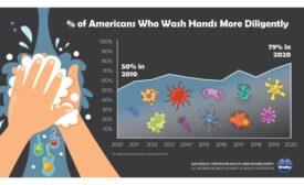 Healthy Hand Washing