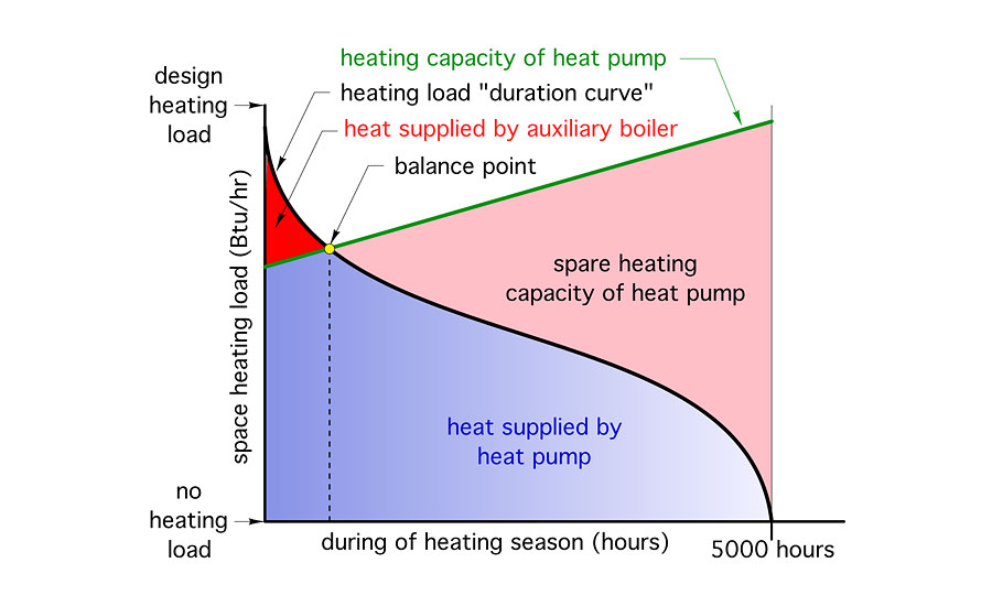 Air To Water Heat Pumps And Boilers 2015 10 23