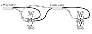 Prime Wall Outlets Wiring Cloud Hisonuggs Outletorg