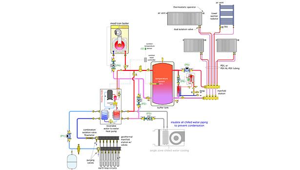 The Benefits Geothermal Heat Pumps 2014 12 09 Plumbing