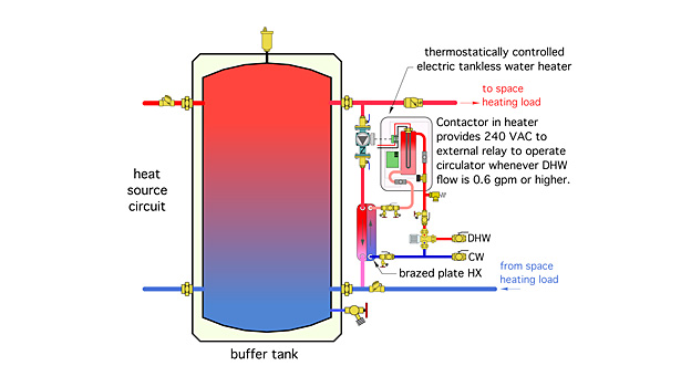 Alternate Methods To Pipe A Buffer Tank 2014 10 22