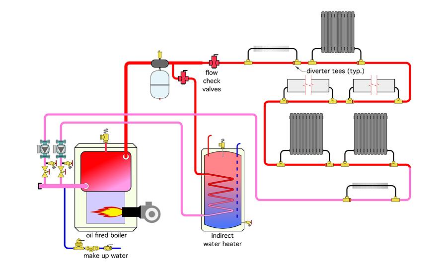 A Simple Boiler Retrofit 2016 01 20 Plumbing And