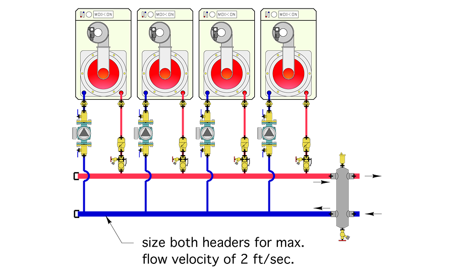 HD wallpapers central heating flow and return diagram pattern336.ga