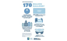 Study: Water-efficient toilets save 170 billion gallons of water per year