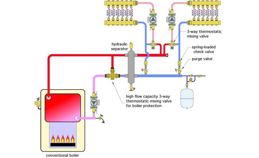 0217PM_TheFix-1  Way Mixing Valve Piping Diagram on 3-way hot water coil piping, radiant zone valves with piping, 4-way water valve, 4-way heater valve, belimo valves three-way piping, 4-way valve diagram, 4-way mixing valves automatic,