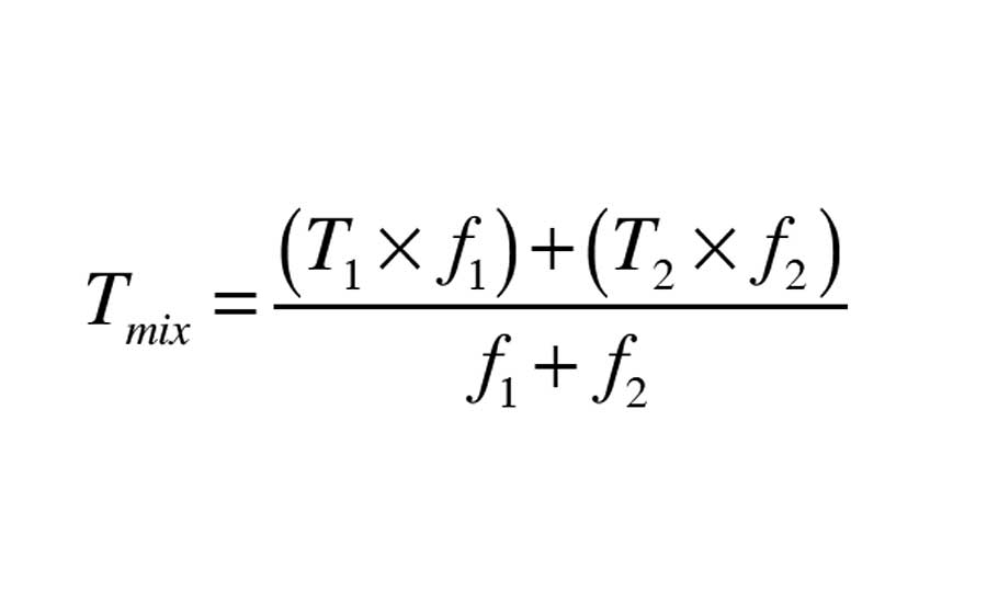Formula 1. In this formula, f1 and f2 are the flow rates of the two streams being mixed