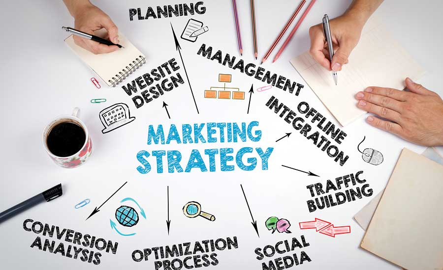 Developing an integrated marketing plan
