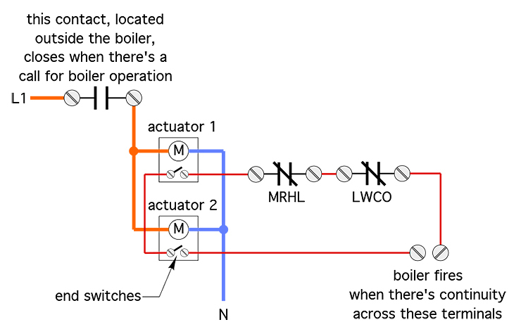 "Figure 2 shows one wiring configuration that provides this safety ""logic."""