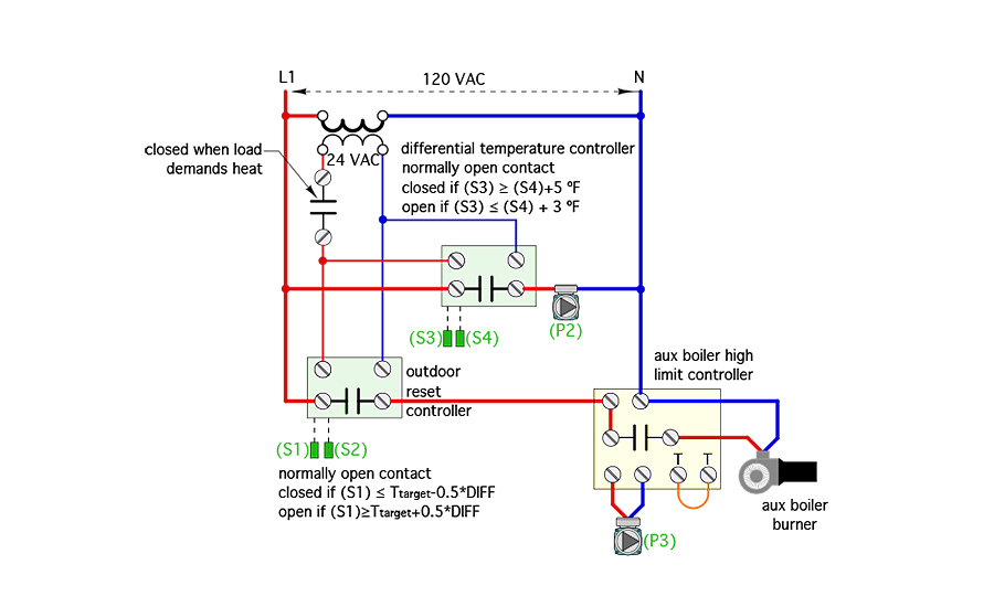 Figure 5 shows a simple electrical schematic for integrating the two control functions discussed