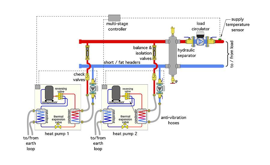 John Siegenthaler: How to pipe multiple water-to-water heat pumps |  2018-12-05 | Plumbing & MechanicalPlumbing & Mechanical