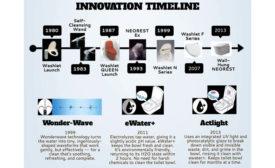 TOTO-Washlet-Infographic-FI