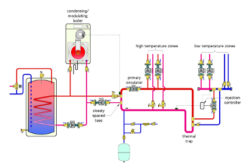 Glitch drawing: Piping a mod/con boiler for a hydronic/radiant heating system