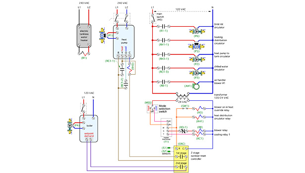 the benefits of geothermal heat pumps    plumbing and, wiring diagram