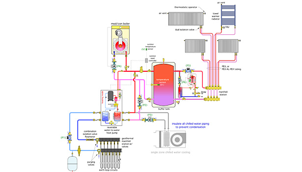 Water Source Heat Pump System Design Guide Carrier