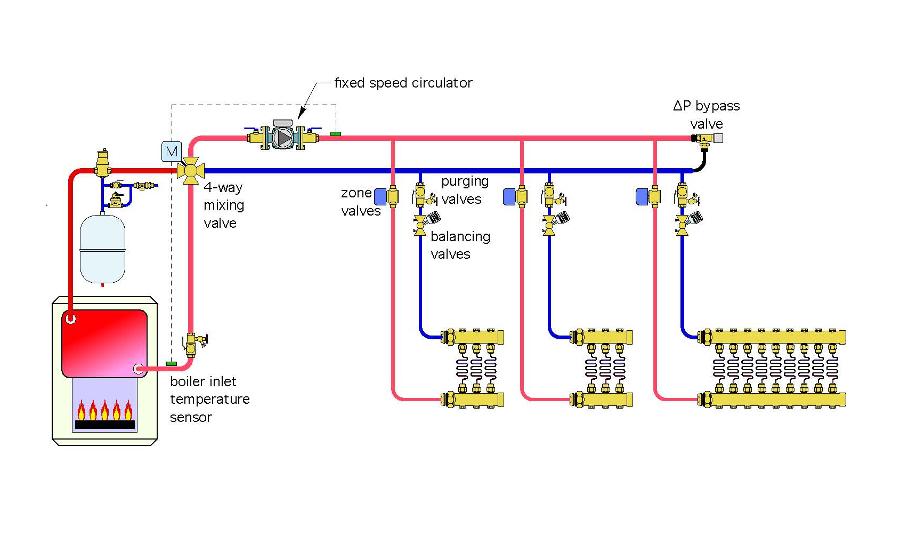 31 Radiant Heat Plumbing Diagram