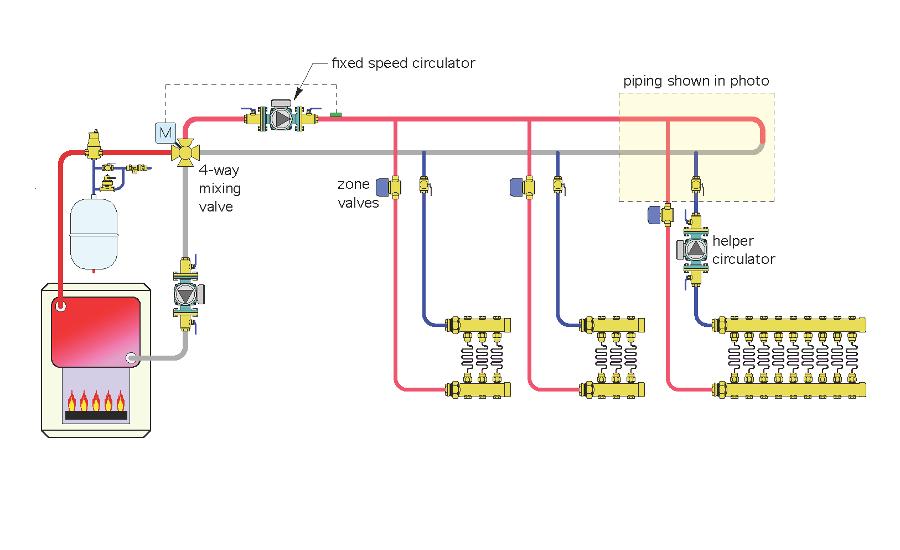 RH0515_glitch-image-1-REV Radiant Heating Schematic Diagram on sony tv, samsung lcd tv, computer circuit board, hvac system, am tube radio, digital multimeter,