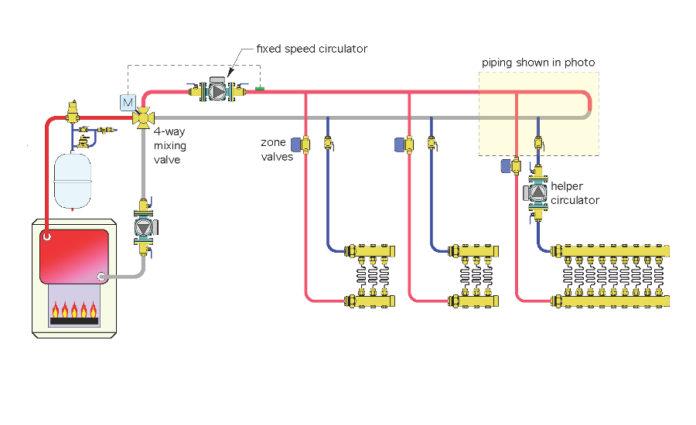 Way Mixing Valve Piping Diagram on 4-way water valve, 4-way mixing valves automatic, belimo valves three-way piping, 3-way hot water coil piping, radiant zone valves with piping, 4-way valve diagram, 4-way heater valve,