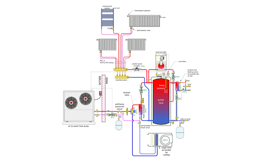 3 way mixing valve piping diagram 3 way heating valve diagram simplified piping for heat pump mod con boiler 2015 11