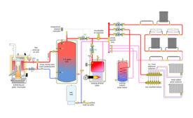 Pellet boiler system -- Figure 1