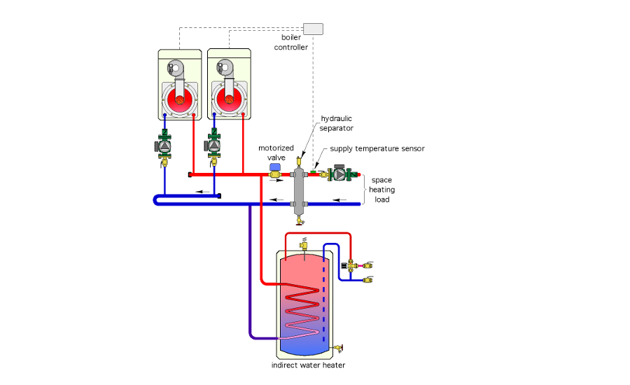 Hydraulic Separator Piping To Indirect Water Heater