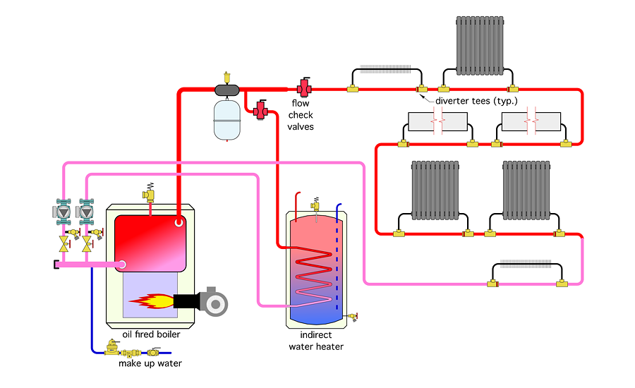 Oil Hot Water Heating System Schematic - Schematics Wiring Diagrams •
