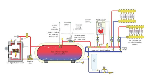 piping diagram for hot water recirculation heat piping diagram for space #13