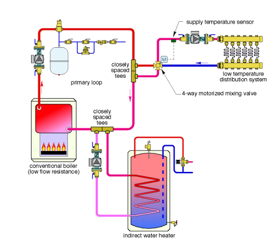 piping diagram for body sprays heat piping diagram for space mixing valves, boilers and radiant panels | 2012-01-22 ... #15