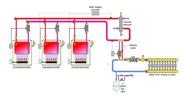 Controlling boilers in a hydronic system   2013-11-26   Plumbing and ...